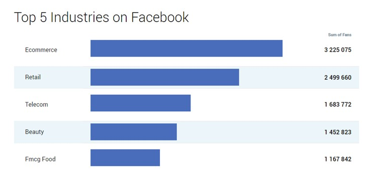 main audience of Greek Facebook