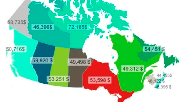 Canadian salaries by province