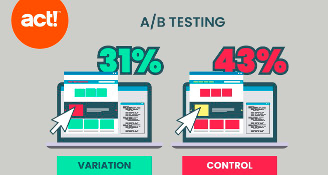 A/B testing is a great way to boost sales