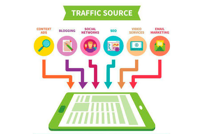 The task of any source is to generate traffic